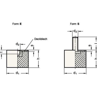 Ganter Anschlagpuffer GN 352 d1 50 mm,d2 M 10mm h 40mm mit Schraube